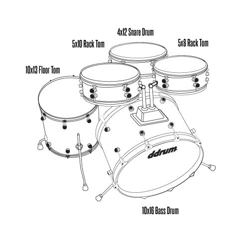 D1 Jr - 5pc - Candy Red- Complete Kit